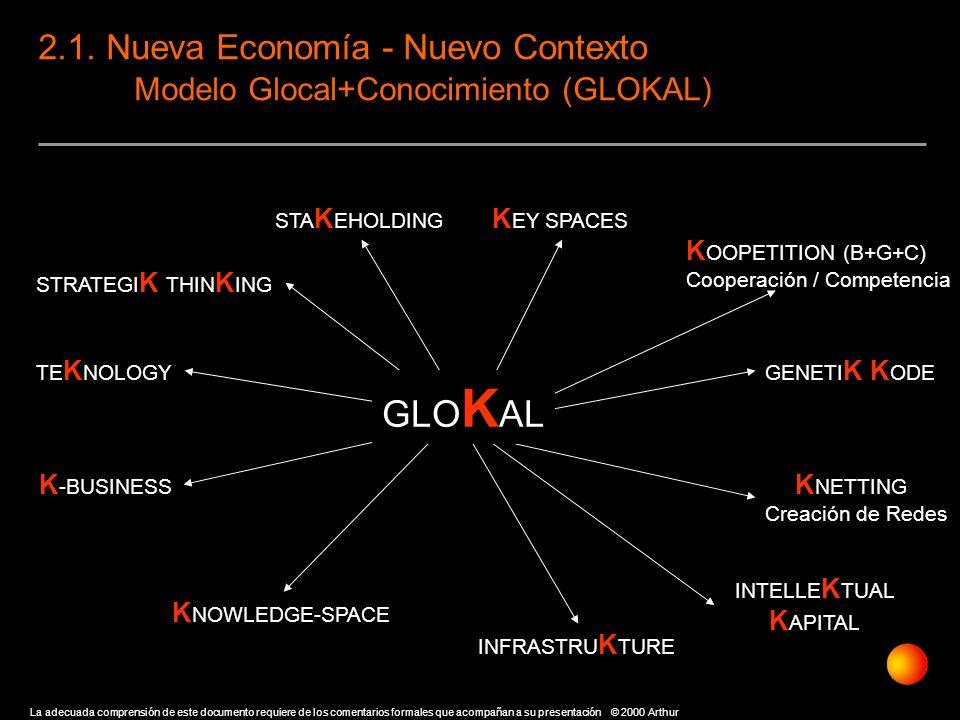 2. 1. Nueva Economía - Nuevo Contexto