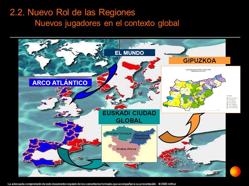 2.2. Nuevo Rol de las Regiones Nuevos jugadores en el contexto global