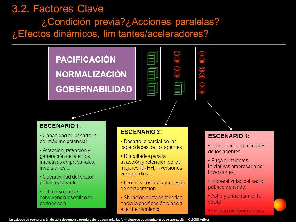 3. 2. Factores Clave. ¿Condición previa. ¿Acciones paralelas