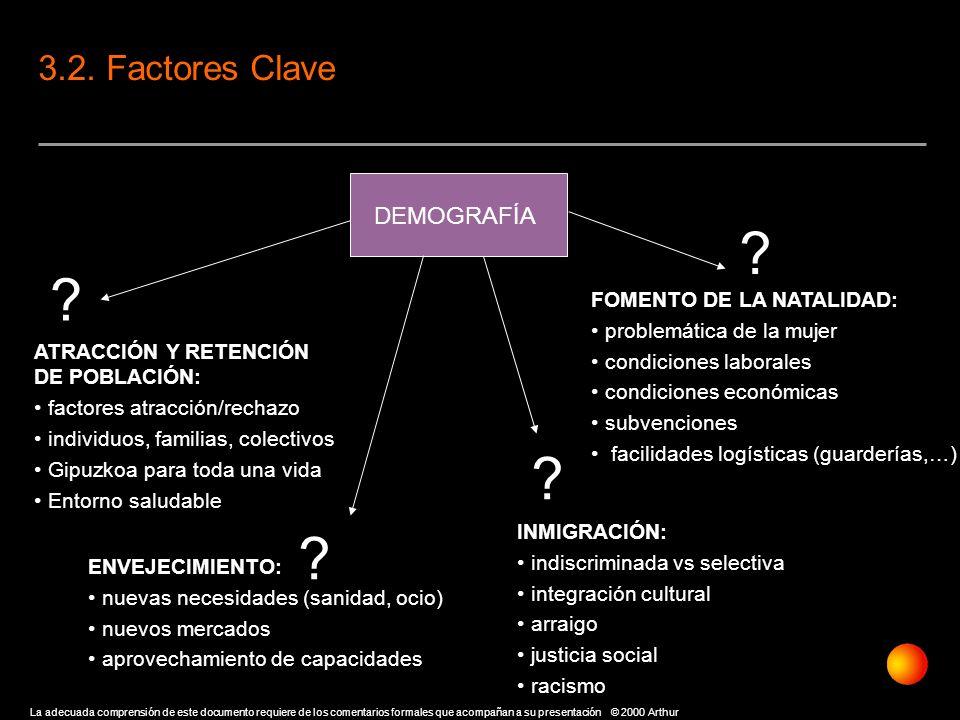 3.2. Factores Clave DEMOGRAFÍA FOMENTO DE LA NATALIDAD: