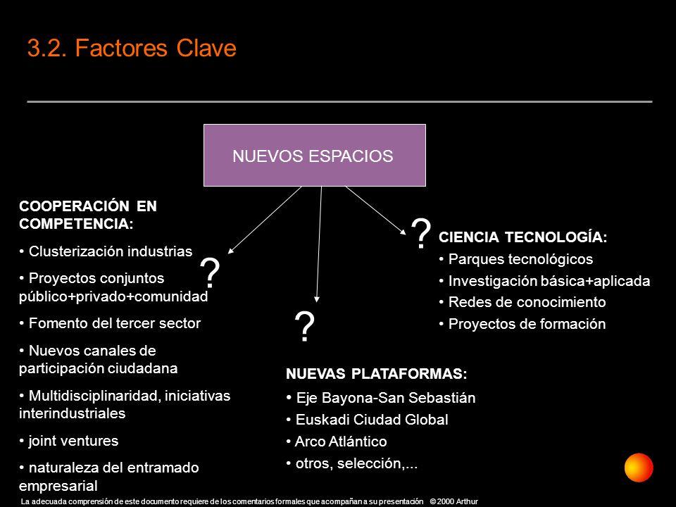 3.2. Factores Clave NUEVOS ESPACIOS Eje Bayona-San Sebastián
