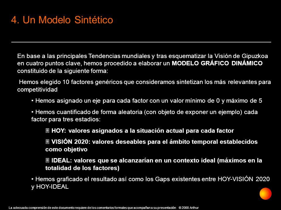 4. Un Modelo Sintético
