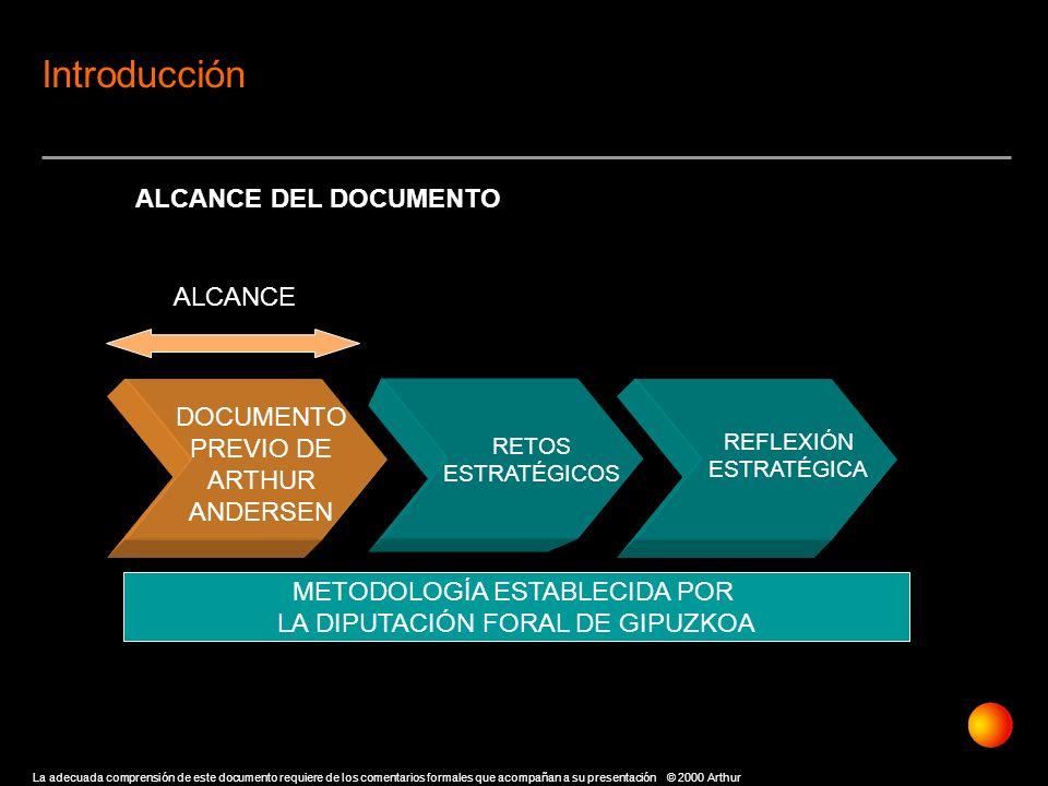 Introducción ALCANCE DEL DOCUMENTO ALCANCE