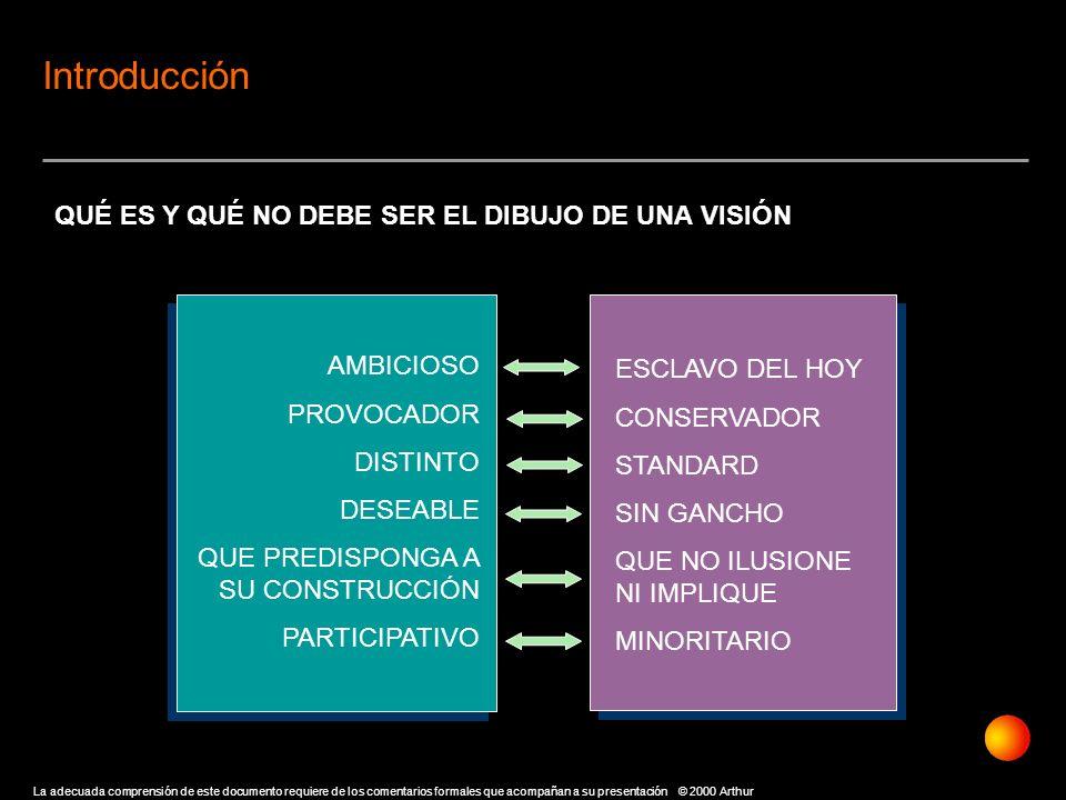 Introducción QUÉ ES Y QUÉ NO DEBE SER EL DIBUJO DE UNA VISIÓN