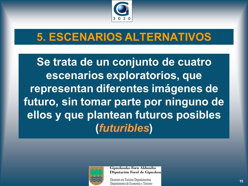 5. ESCENARIOS ALTERNATIVOS