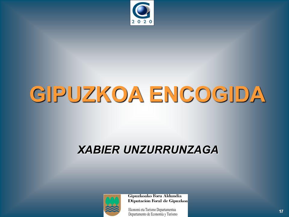 GIPUZKOA ENCOGIDA XABIER UNZURRUNZAGA