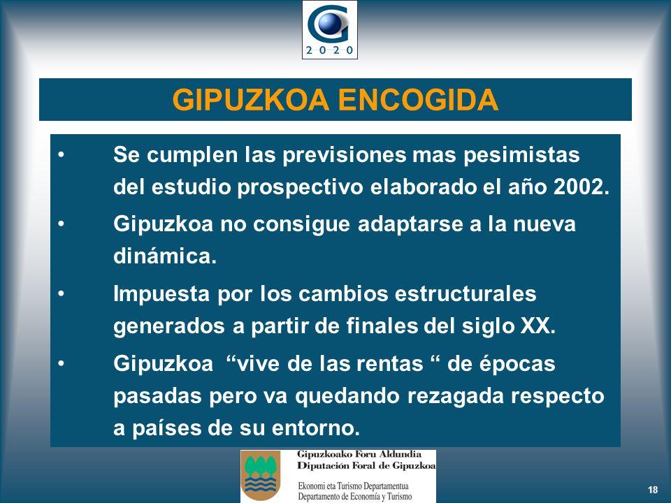 GIPUZKOA ENCOGIDA Se cumplen las previsiones mas pesimistas del estudio prospectivo elaborado el año 2002.