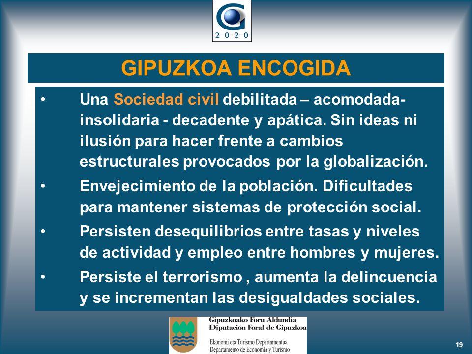GIPUZKOA ENCOGIDA