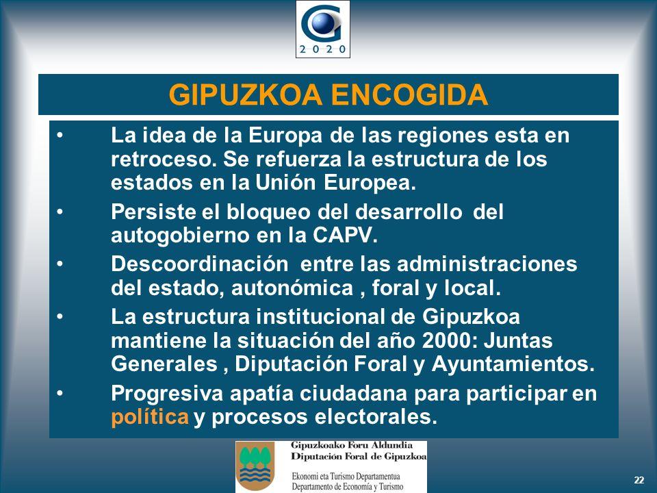 GIPUZKOA ENCOGIDA La idea de la Europa de las regiones esta en retroceso. Se refuerza la estructura de los estados en la Unión Europea.