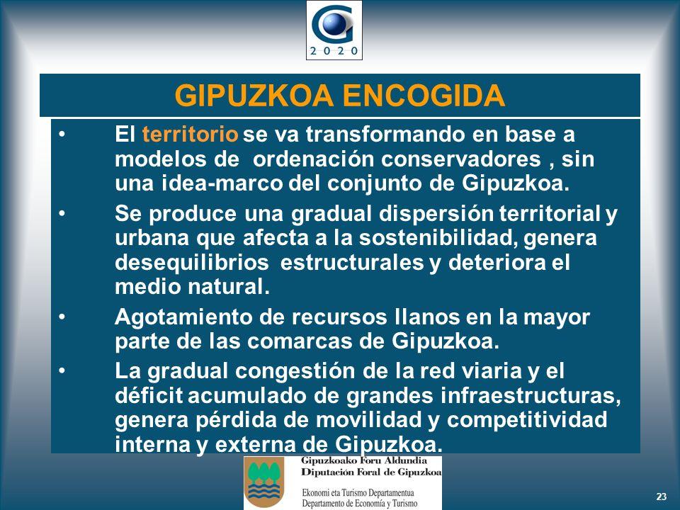 GIPUZKOA ENCOGIDA El territorio se va transformando en base a modelos de ordenación conservadores , sin una idea-marco del conjunto de Gipuzkoa.
