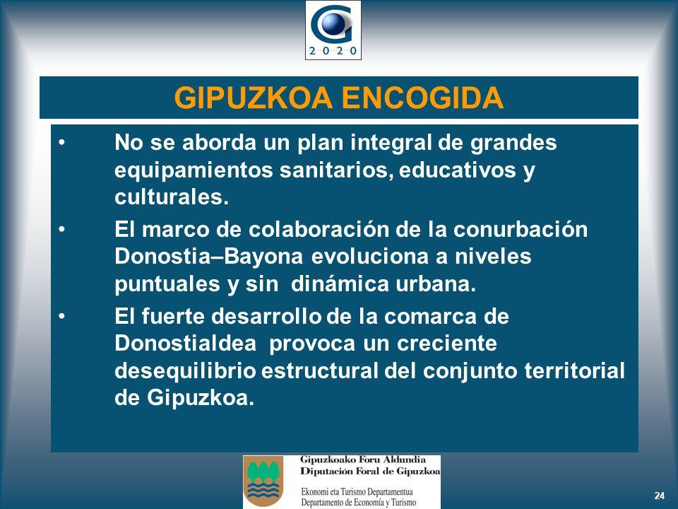GIPUZKOA ENCOGIDA No se aborda un plan integral de grandes equipamientos sanitarios, educativos y culturales.