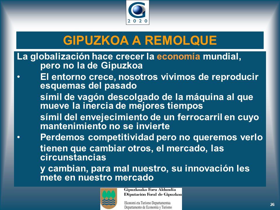 GIPUZKOA A REMOLQUE La globalización hace crecer la economía mundial, pero no la de Gipuzkoa.