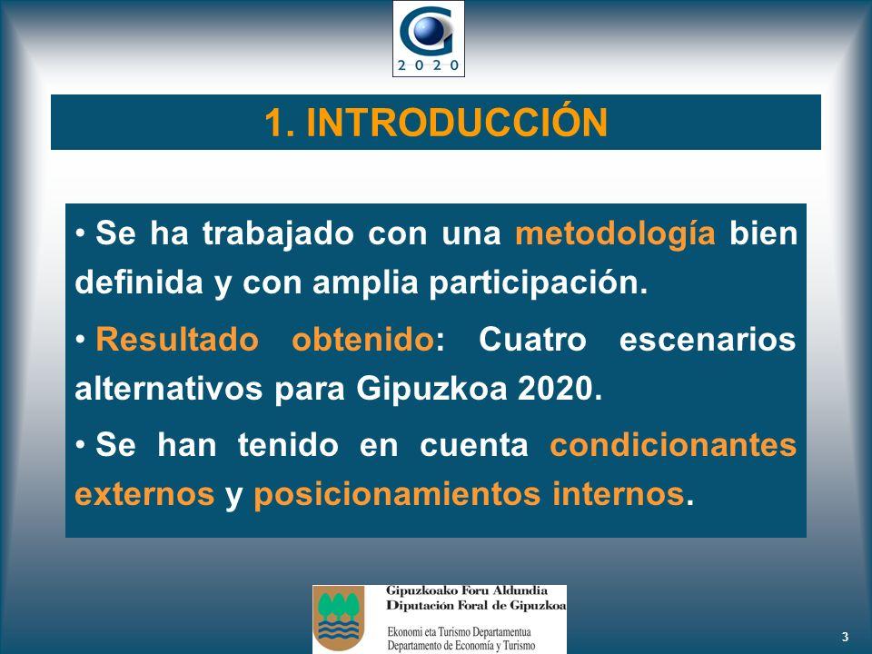 1. INTRODUCCIÓN Se ha trabajado con una metodología bien definida y con amplia participación.