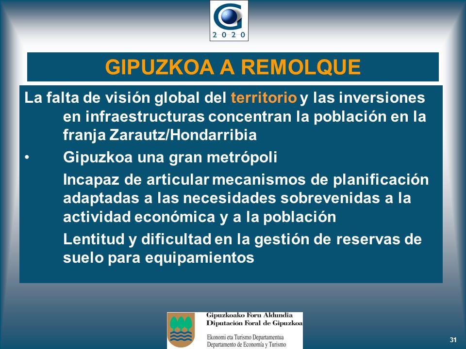 GIPUZKOA A REMOLQUE