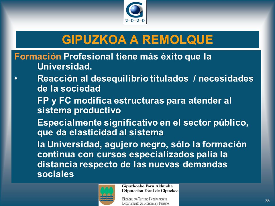 GIPUZKOA A REMOLQUE Formación Profesional tiene más éxito que la Universidad. Reacción al desequilibrio titulados / necesidades de la sociedad.