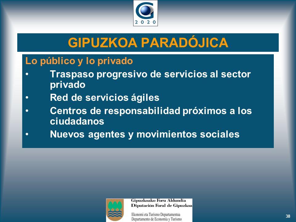 GIPUZKOA PARADÓJICA Lo público y lo privado
