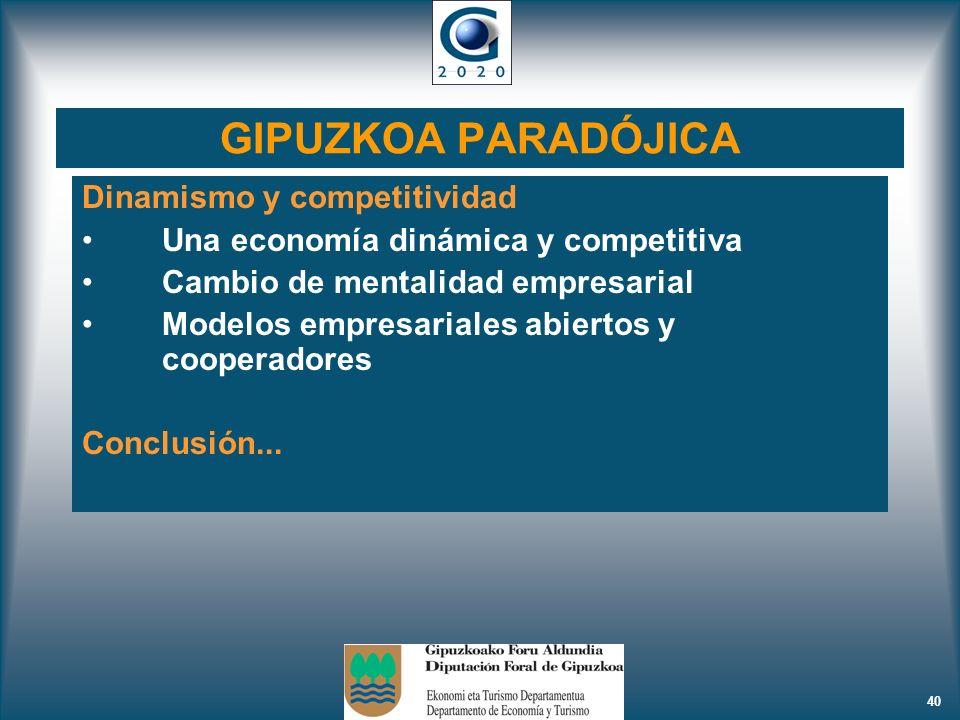 GIPUZKOA PARADÓJICA Dinamismo y competitividad