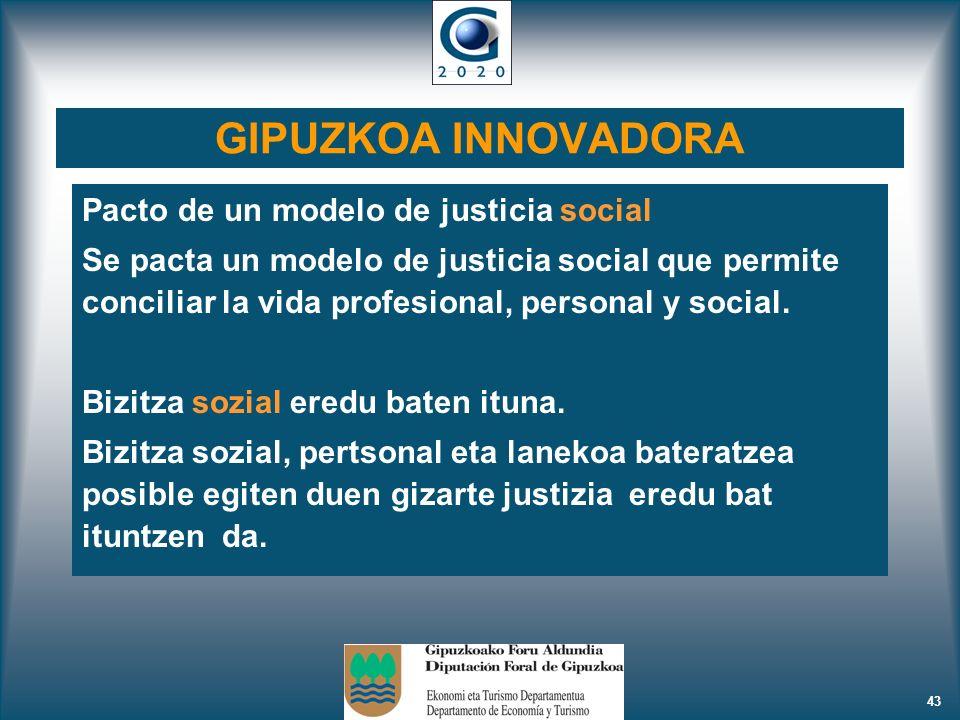 GIPUZKOA INNOVADORA Pacto de un modelo de justicia social