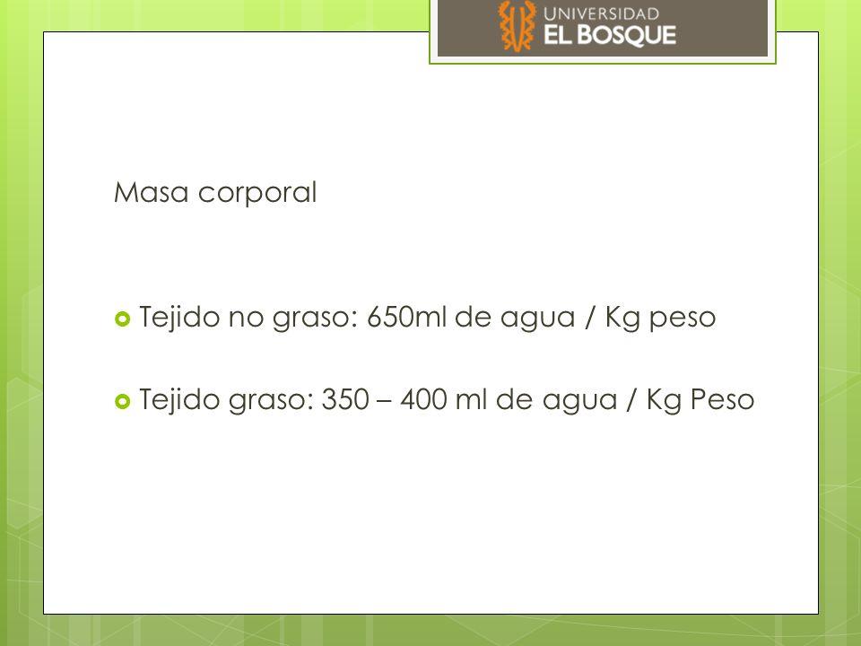 Masa corporal Tejido no graso: 650ml de agua / Kg peso Tejido graso: 350 – 400 ml de agua / Kg Peso