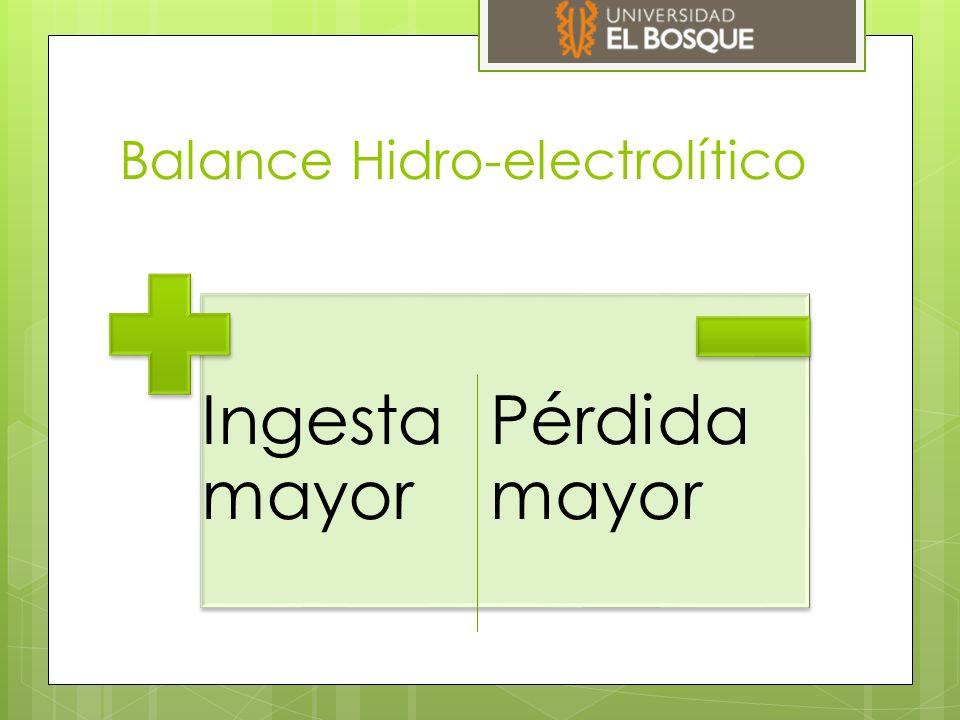 Balance Hidro-electrolítico