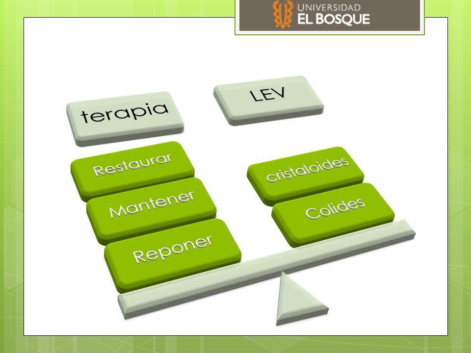 terapia LEV Reponer Mantener Restaurar Colides cristaloides