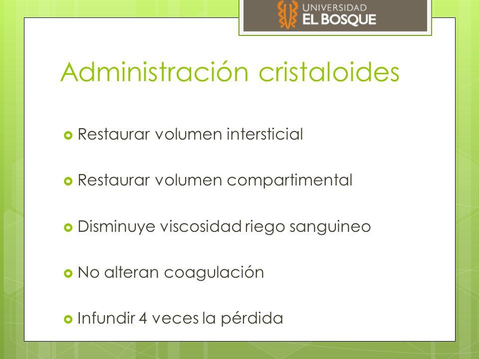 Administración cristaloides