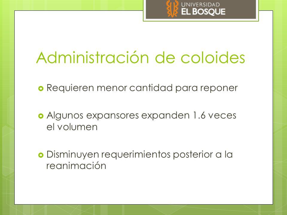 Administración de coloides