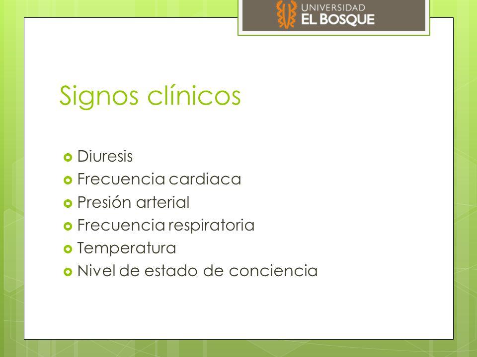 Signos clínicos Diuresis Frecuencia cardiaca Presión arterial