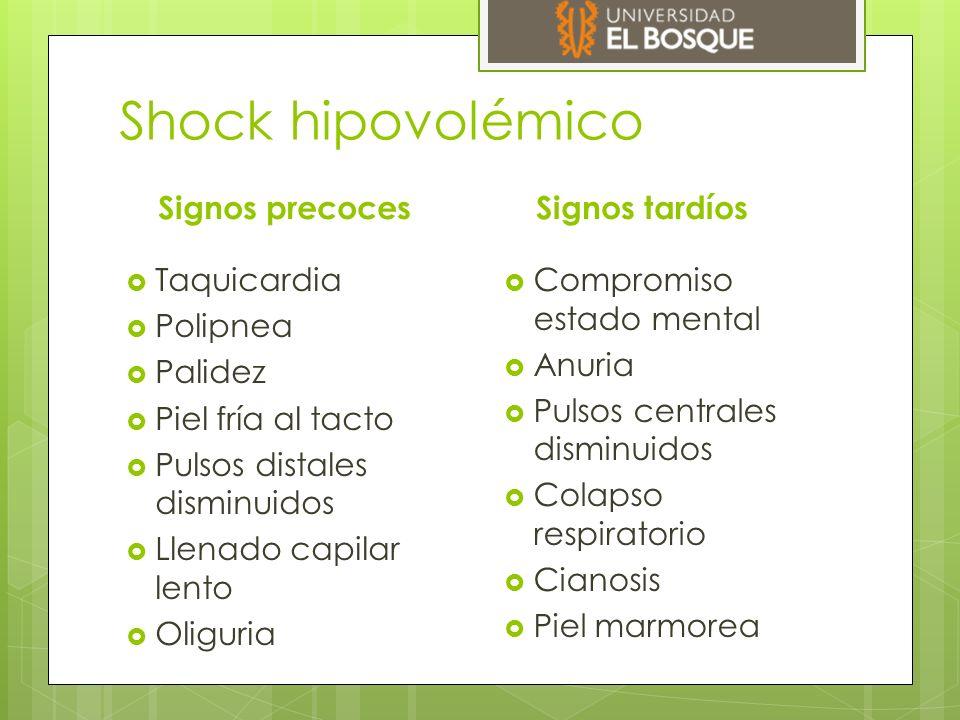 Shock hipovolémico Signos precoces Signos tardíos Taquicardia Polipnea
