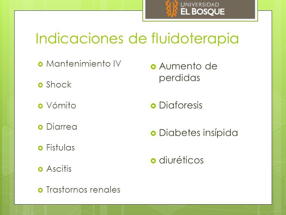 Indicaciones de fluidoterapia