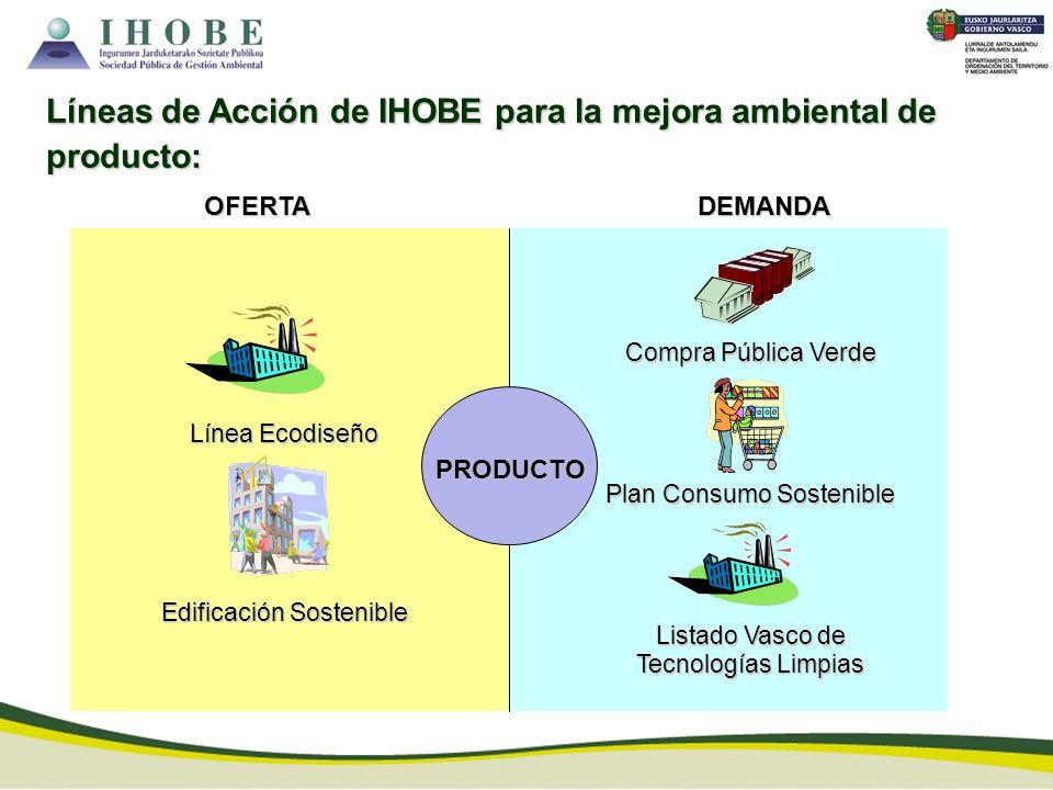Líneas de Acción de IHOBE para la mejora ambiental de producto: