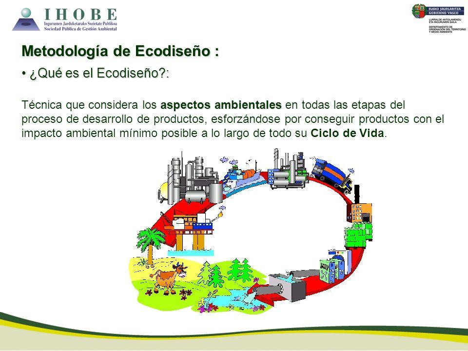 Metodología de Ecodiseño :