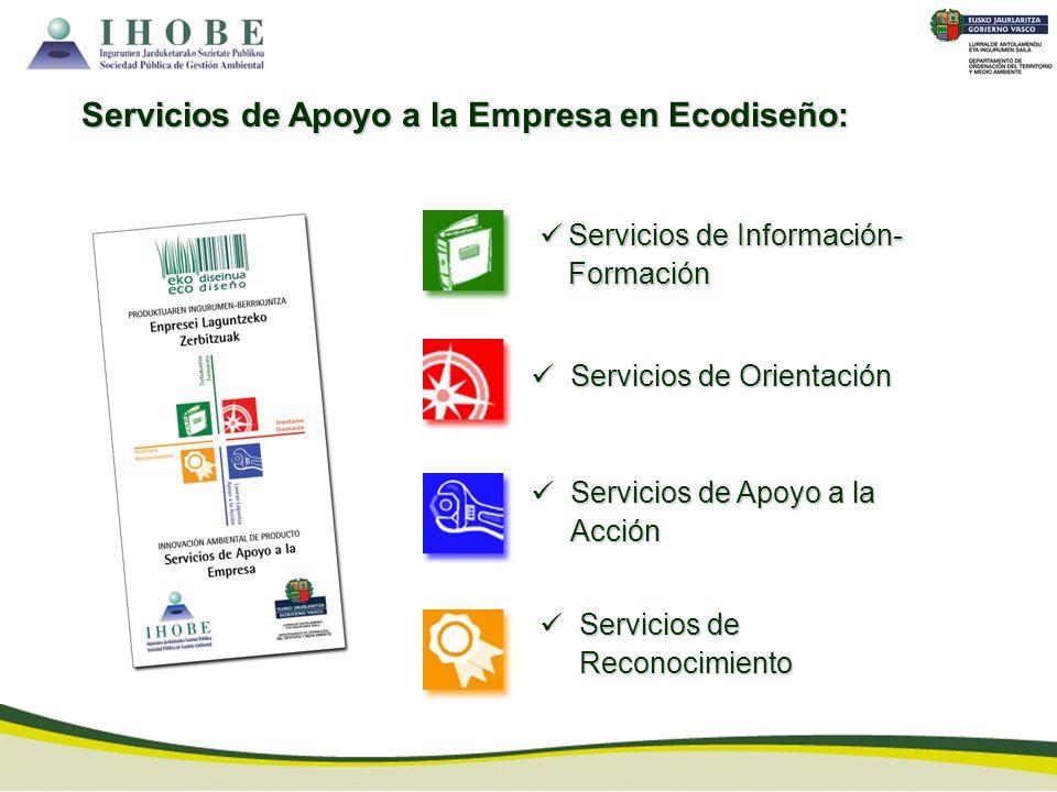 Servicios de Apoyo a la Empresa en Ecodiseño: