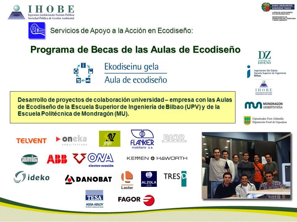 Programa de Becas de las Aulas de Ecodiseño