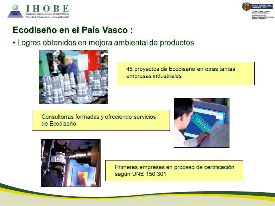Ecodiseño en el País Vasco :