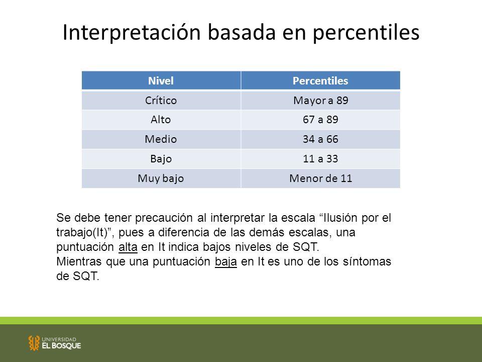 Interpretación basada en percentiles