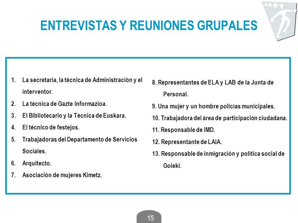 ENTREVISTAS Y REUNIONES GRUPALES