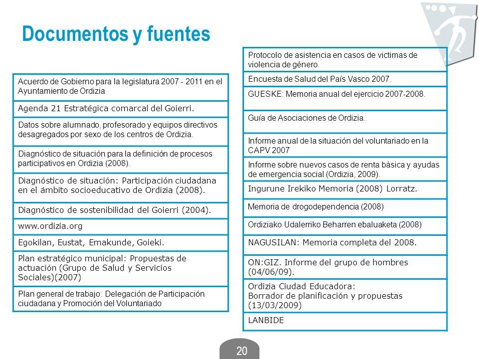 Documentos y fuentes Protocolo de asistencia en casos de victimas de violencia de género. Encuesta de Salud del País Vasco 2007.
