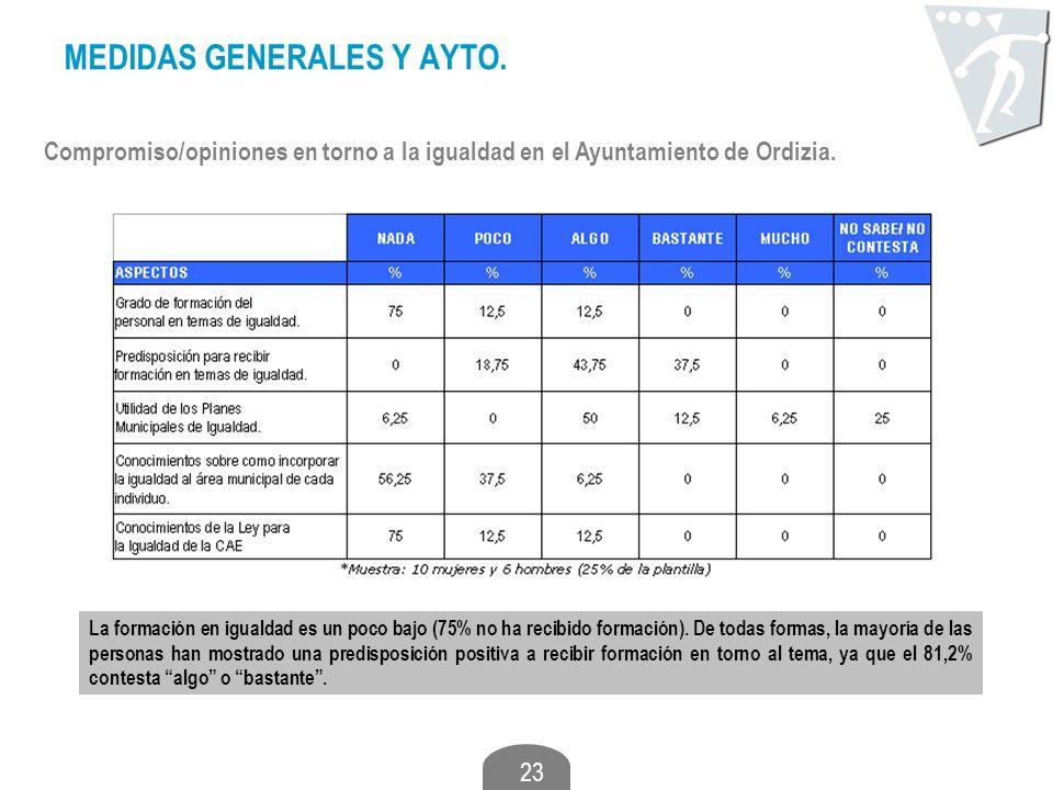 MEDIDAS GENERALES Y AYTO.