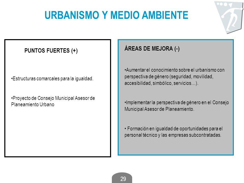 URBANISMO Y MEDIO AMBIENTE