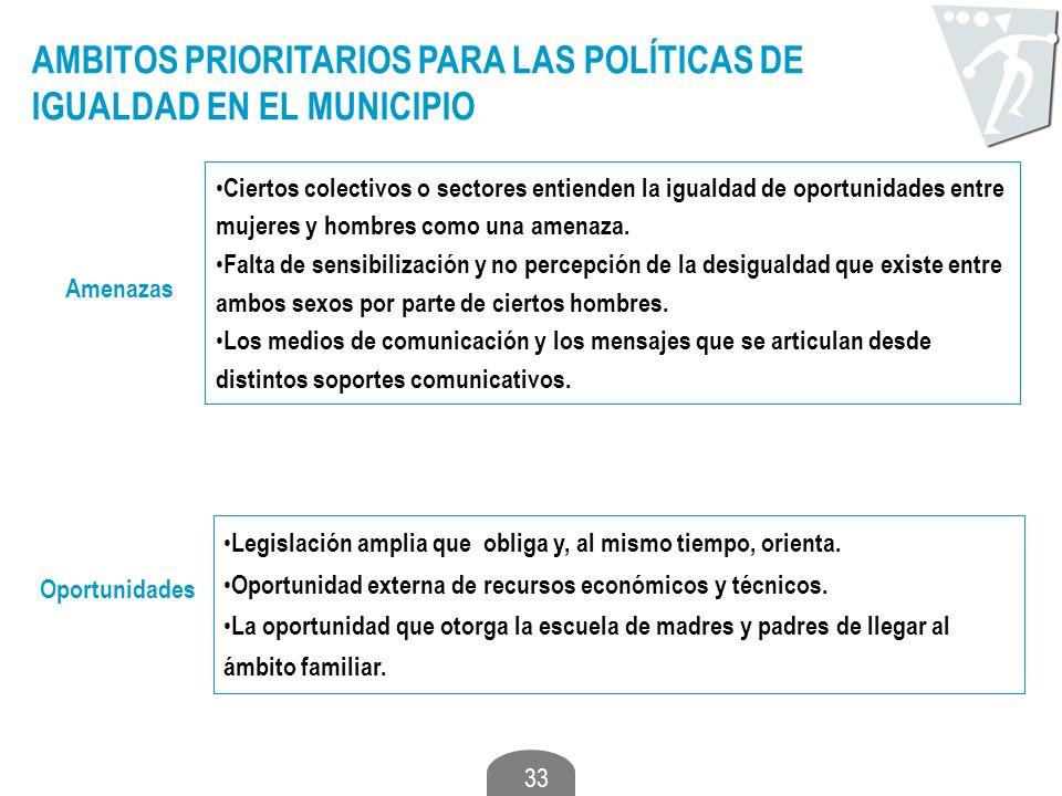 AMBITOS PRIORITARIOS PARA LAS POLÍTICAS DE IGUALDAD EN EL MUNICIPIO