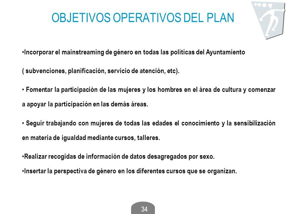OBJETIVOS OPERATIVOS DEL PLAN