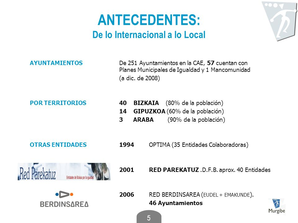 ANTECEDENTES: De lo Internacional a lo Local