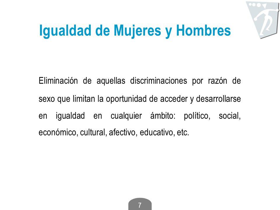 Igualdad de Mujeres y Hombres