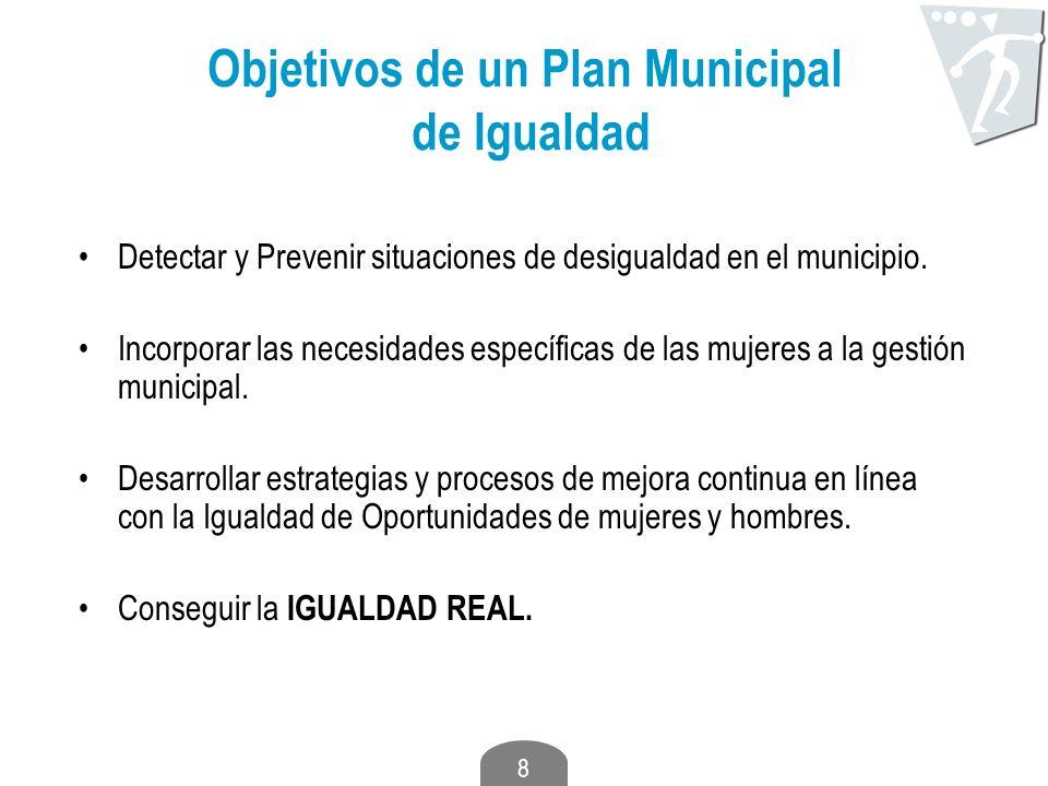 Objetivos de un Plan Municipal de Igualdad