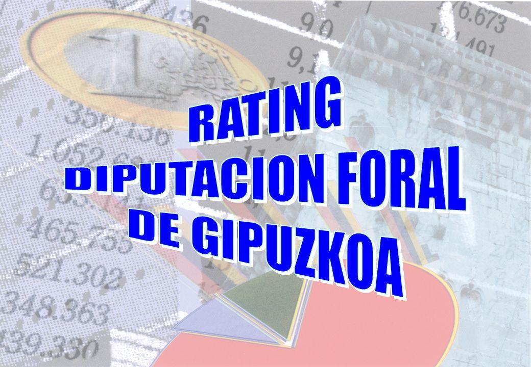 RATING DIPUTACION FORAL DE GIPUZKOA