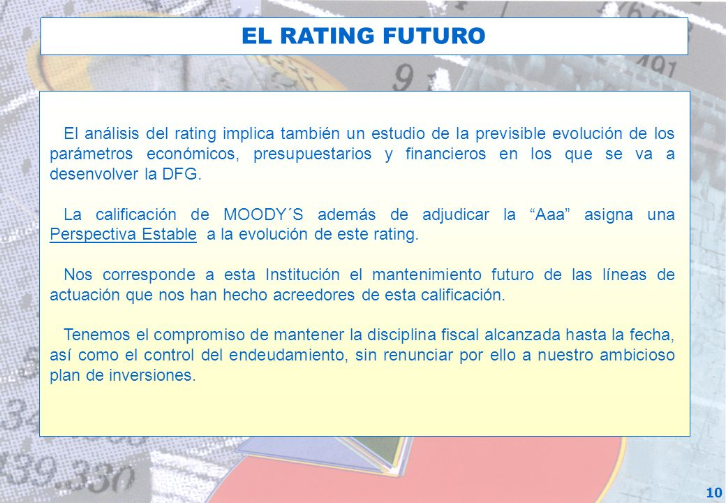 EL RATING FUTURO