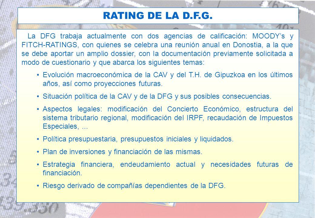 RATING DE LA D.F.G.