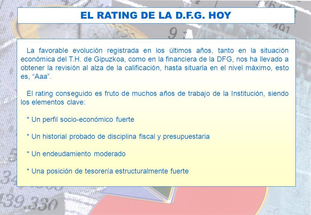 EL RATING DE LA D.F.G. HOY