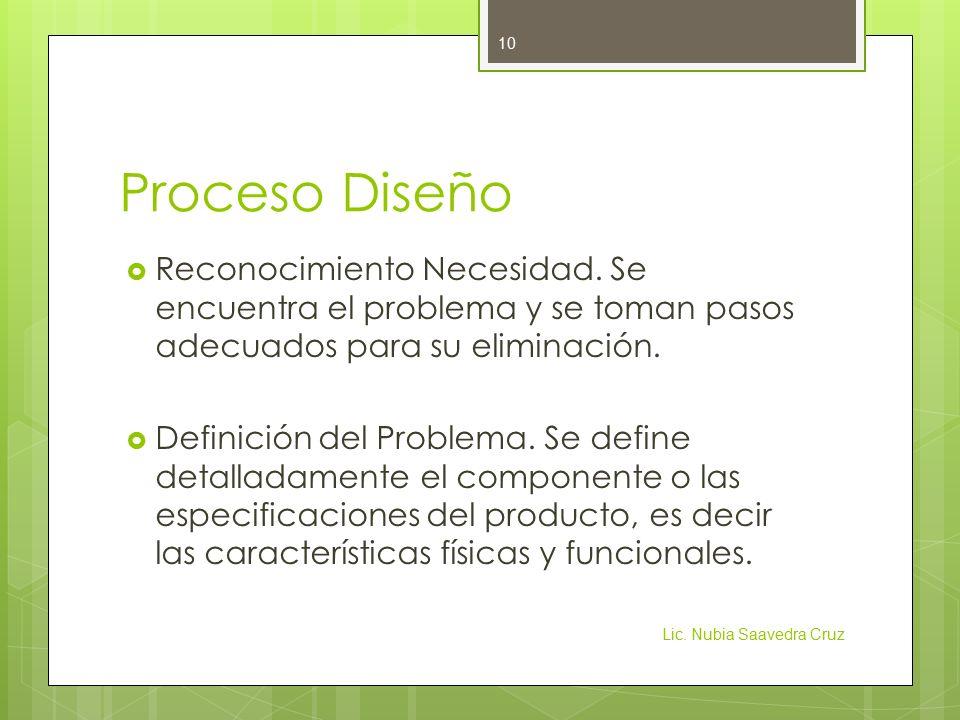 Proceso Diseño Reconocimiento Necesidad. Se encuentra el problema y se toman pasos adecuados para su eliminación.